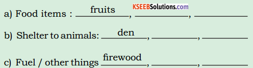 KSEEB Solutions for Class 5 English Prose Chapter 3 The Child Who Saved the Forest 1