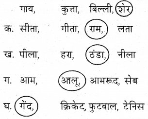 KSEEB Solutions for Class 6 Hindi Chapter 21 चतुर बंदर 3