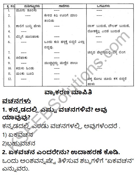 Siri Kannada Text Book Class 6 Solutions Gadya Chapter 2 Gandharvasena 9