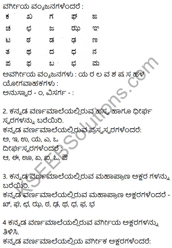 Siri Kannada Text Book Class 8 Solutions Gadya Chapter 1 Maggada Saheba 12