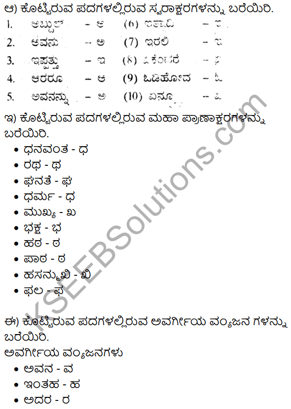 Siri Kannada Text Book Class 8 Solutions Gadya Chapter 1 Maggada Saheba 16
