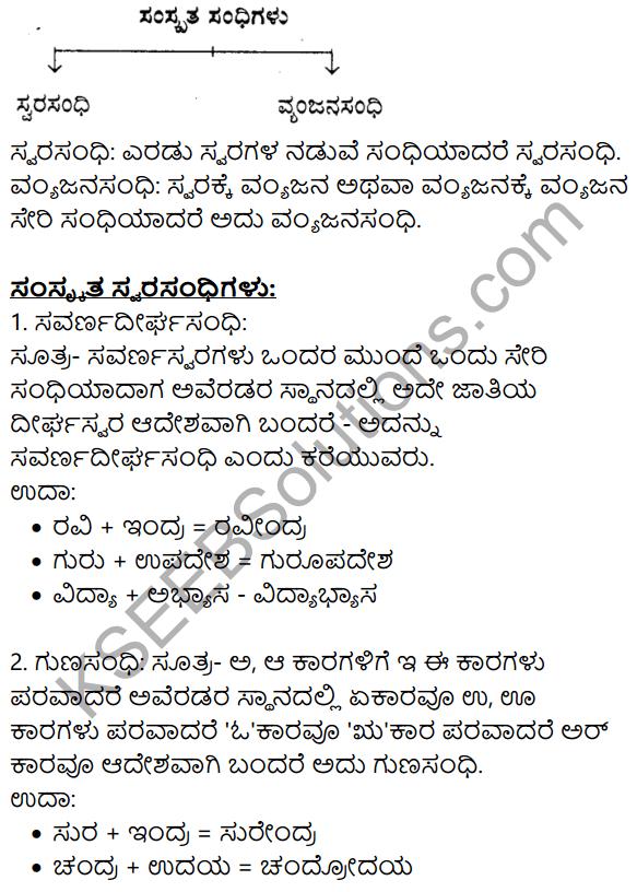 Siri Kannada Text Book Class 9 Solutions Gadya Chapter 2 Bedagina Tana Jayapura 10