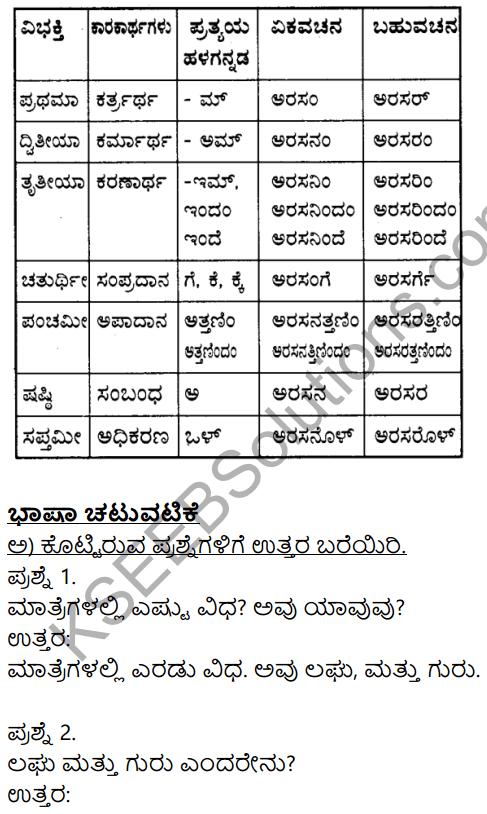 Siri Kannada Text Book Class 9 Solutions Padya Chapter 4 Niyatiyanar Miridapar 11