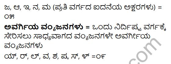 Tili Kannada Text Book Class 8 Vyakarana Kannada Varnamale 3