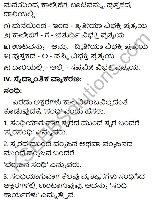 Tili Kannada Text Book Class 9 Solutions Gadya Bhaga Chapter 1 Avare Rajaratnam! 16