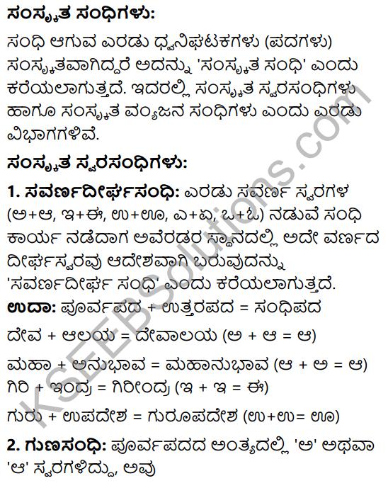 Tili Kannada Text Book Class 9 Solutions Gadya Bhaga Chapter 1 Avare Rajaratnam! 17