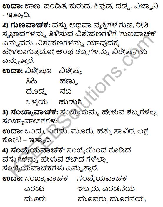 Tili Kannada Text Book Class 9 Solutions Gadya Chapter 3 Jenu Kurubara Tayiyu Kadu Aneya Maganu 15