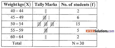 1st PUC Statistics Model Question Paper 2 with Answers - 6