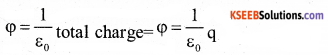 2nd PUC Physics Model Question Paper 4 with Answers 11