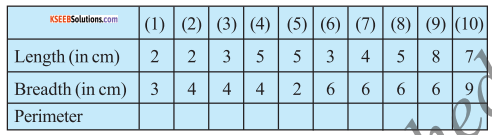 KSEEB Solutions for Class 5 Maths Chapter 9 Perimeter and Area 6
