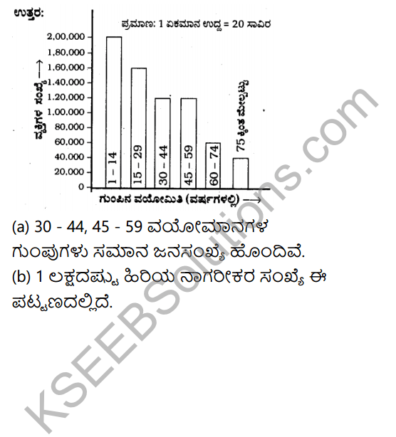 KSEEB Solutions for Class 6 Maths Chapter 9 Ankiansagala Nirvahane Ex 9.4 6