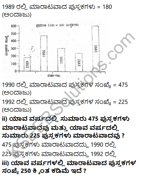 KSEEB Solutions for Class 7 Maths Chapter 3 Dattamgala Nirvahane Ex 3.3 2