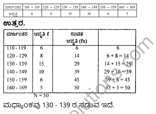 KSEEB Solutions for Class 8 Maths Chapter 13 Sankhya Shastra Ex 13.3 6