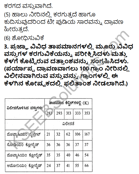 KSEEB Solutions for Class 9 Science Chapter 2 Namma Suttamuttalina Dravyavu Suddhave 8