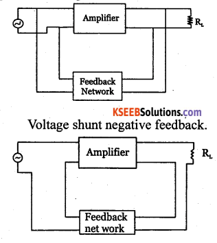 2nd PUC Electronics Question Bank Chapter 4 Feedback in Amplifiers 2