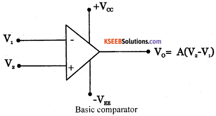 2nd PUC Electronics Question Bank Chapter 5 Operational Amplifiers(OP-Amp) 15