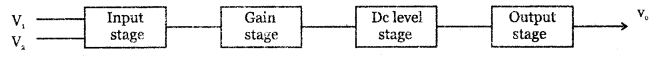 2nd PUC Electronics Question Bank Chapter 5 Operational Amplifiers(OP-Amp) 16