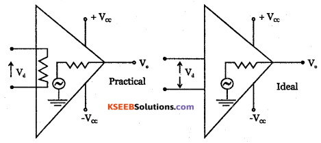 2nd PUC Electronics Question Bank Chapter 5 Operational Amplifiers(OP-Amp) 42