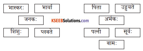 KSEEB Solutions for Class 10 Sanskrit नंदिनी Chapter 14 मारुतेः महिमा 1
