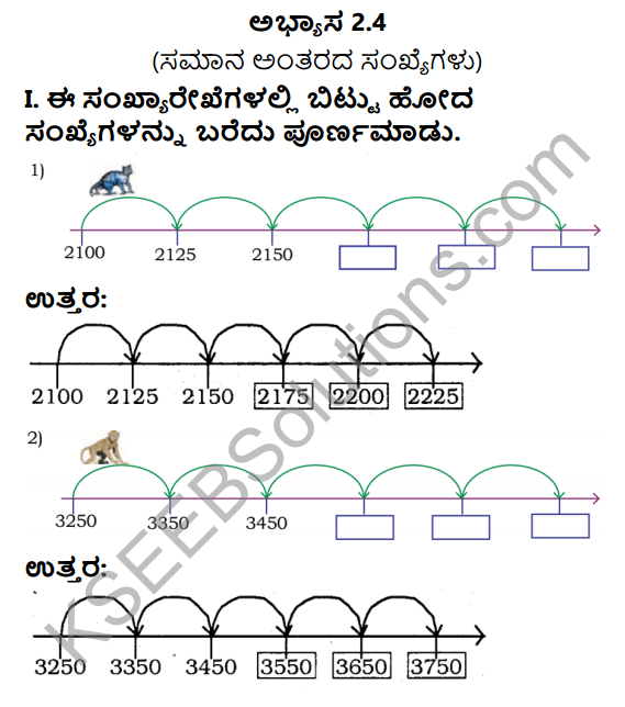 KSEEB Solutions for Class 4 Maths Chapter 2 Numbers in Kannada 16