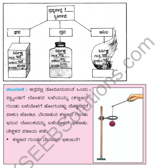 KSEEB Solutions for Class 5 EVS Chapter 11 Nature of Matter in Kannada 7