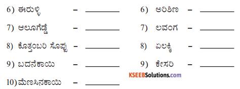 KSEEB Solutions for Class 8 Hindi वल्लरी सेतुबंध 3