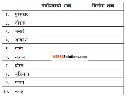 KSEEB Solutions for Class 8 Hindi वल्लरी सेतुबंध 4