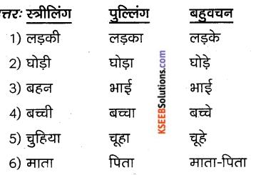 KSEEB Solutions for Class 8 Hindi वल्लरी सेतुबंध 8