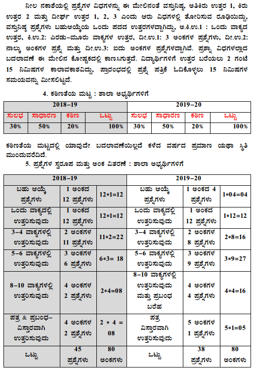 Karnataka SSLC Kannada Model Question Papers with Answers 2nd Language 5