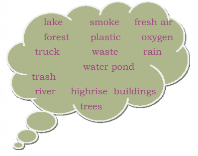 KSEEB Solutions for Class 4 English Chapter 3 Environment 12