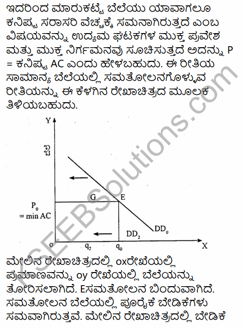 2nd PUC Economics Question Bank Chapter 5 The Theory of