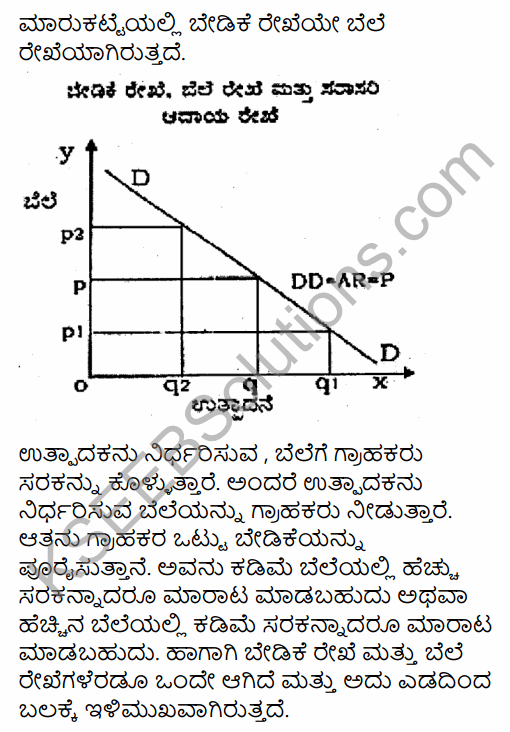 2nd PUC Economics Question Bank Chapter 6 Imperfect Competitive Markets (Non-Competitive Markets) in Kannada 10