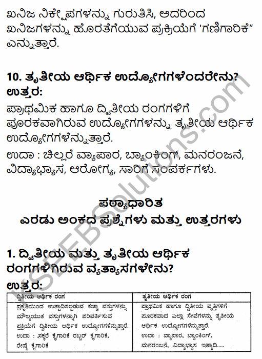 2nd PUC Geography Question Bank Chapter 3 Human Economic Activities in Kannada 4