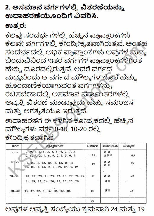1st PUC Economics Question Bank Chapter 3 Organisation of Data in Kannada 24