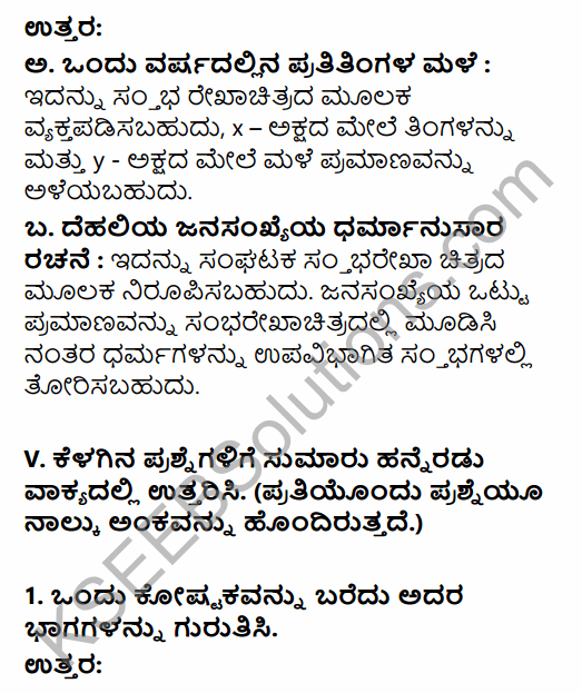 1st PUC Economics Question Bank Chapter 4 Presentation of Data in Kannada 18