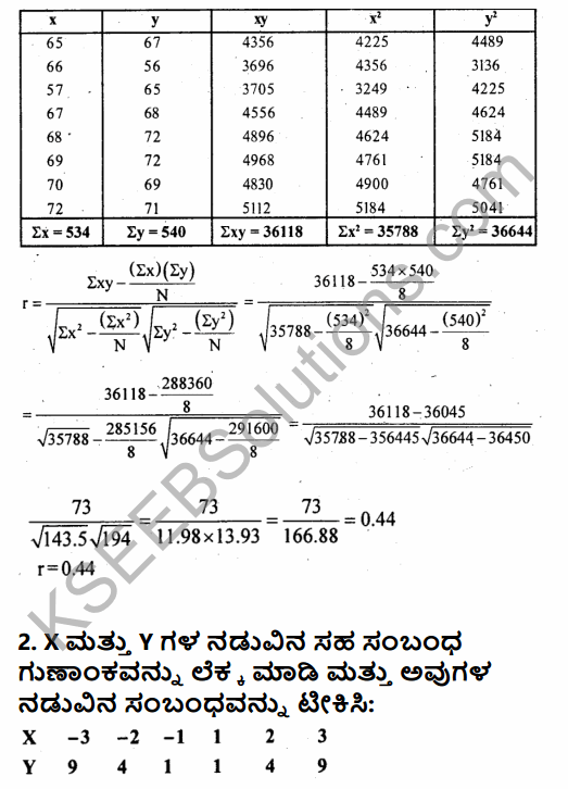 1st PUC Economics Question Bank Chapter 7 Correlation in Kannada 21