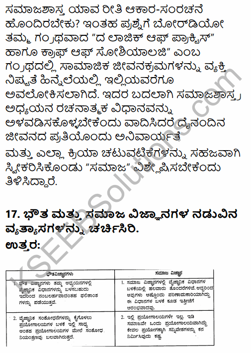 1st PUC Sociology Question Bank Chapter 1 Nature of Sociology in Kannada 52