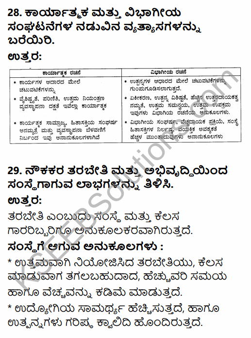 2nd PUC Business Studies Model Question Paper 1 with Answers in Kannada 16