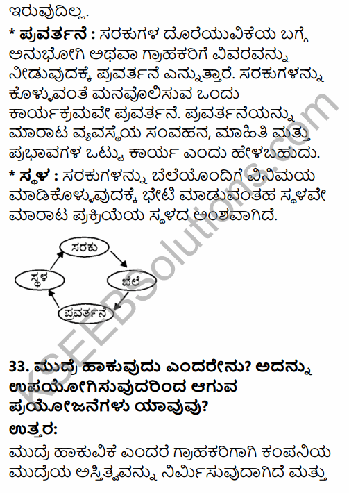 2nd PUC Business Studies Model Question Paper 2 with Answers in Kannada 22