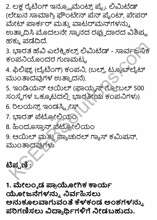1st PUC Business Studies Question Bank Chapter 2 Forms of Business Organisation in Kannada 57