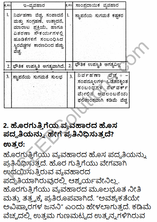 1st PUC Business Studies Question Bank Chapter 5 Emerging Modes of Business in Kannada 4
