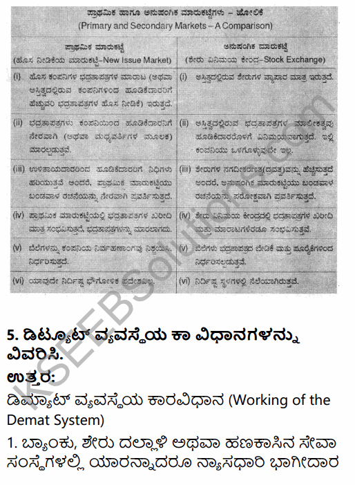 2nd PUC Business Studies Question Bank Chapter 10 Financial Market in Kannada 46