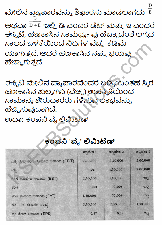 2nd PUC Business Studies Question Bank Chapter 9 Financial Management in Kannada 31