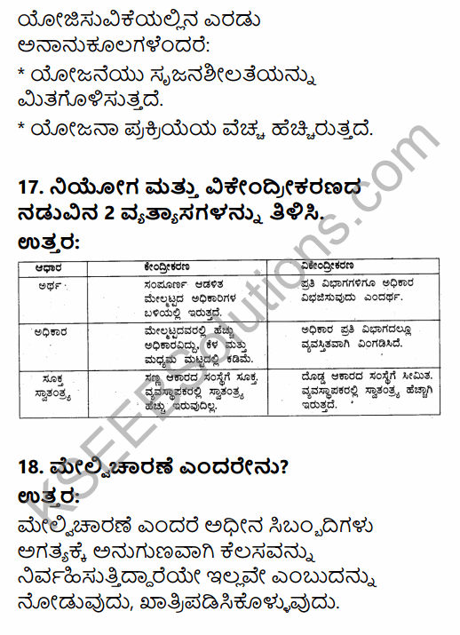 2nd PUC Business Studies Model Question Paper 6 with Answers in Kannada 7