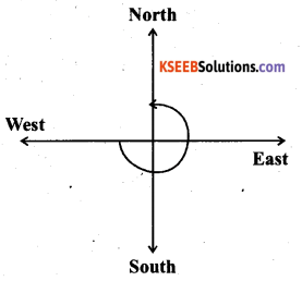 KSEEB Solutions for Class 6 Maths Chapter 5 Understanding Elementary Shapes Ex 5.2 19