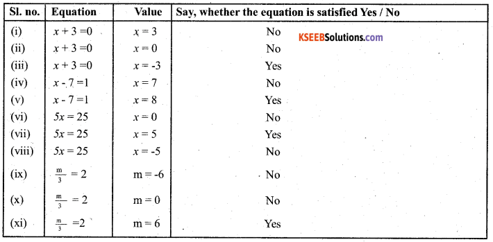 KSEEB Solutions for Class 7 Maths Chapter 4 Simple Equations Ex 4.1 1