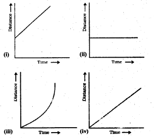 KSEEB Solutions for Class 7 Science Chapter 13 Motion and Time 24
