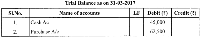 1st PUC Accountancy Model Question Paper 4 with Answers image - 7