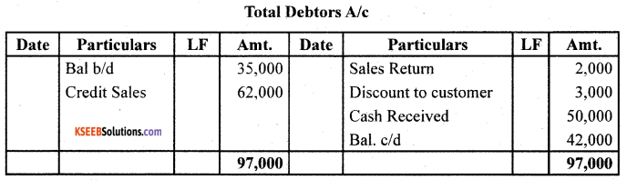 1st PUC Accountancy Previous Year Question Paper March 2019 (North) image - 6