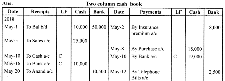 1st PUC Accountancy Previous Year Question Paper March 2019 (North) image - 9